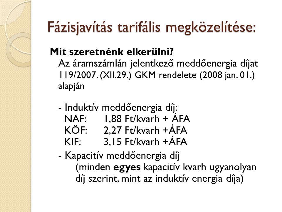Fázisjavítás tarifális megközelítése: Mit szeretnénk elkerülni.