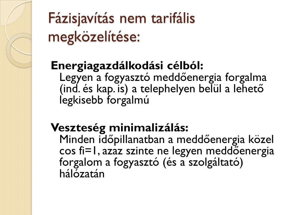 Fázisjavítás nem tarifális megközelítése: Energiagazdálkodási célból: Legyen a fogyasztó meddőenergia forgalma (ind.