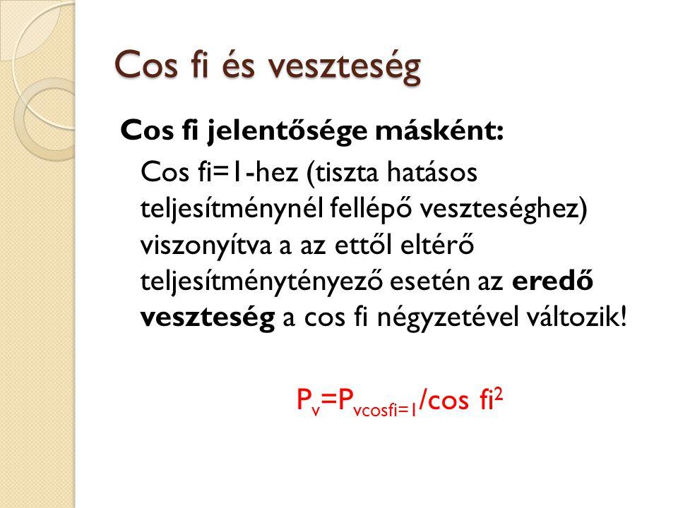 Cos fi és veszteség Cos fi jelentősége másként: Cos fi=1-hez (tiszta hatásos teljesítménynél fellépő veszteséghez) viszonyítva a az ettől eltérő teljesítménytényező esetén az eredő veszteség a cos fi négyzetével változik.
