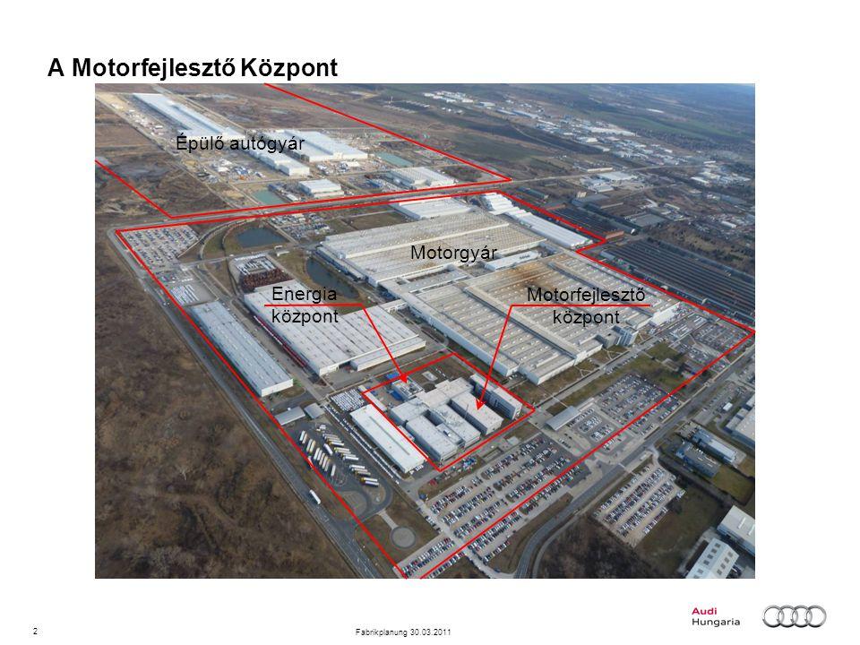 2 Fabrikplanung 30.03.2011 A Motorfejlesztő Központ Motorfejlesztő központ Energia központ Épülő autógyár Motorgyár
