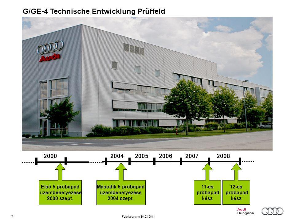 3 Fabrikplanung 30.03.2011 2000200620072008 12-es próbapad kész Első 5 próbapad üzembehelyezése 2000 szept. 20052004 G/GE-4 Technische Entwicklung Prü