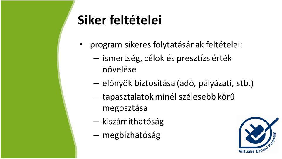 Siker feltételei program sikeres folytatásának feltételei: – ismertség, célok és presztízs érték növelése – előnyök biztosítása (adó, pályázati, stb.)