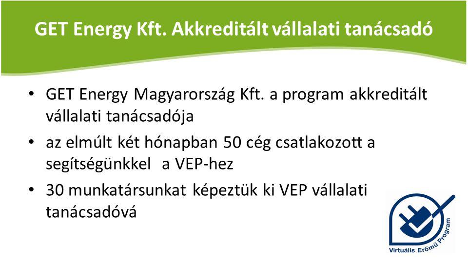 GET Energy Kft. Akkreditált vállalati tanácsadó GET Energy Magyarország Kft. a program akkreditált vállalati tanácsadója az elmúlt két hónapban 50 cég