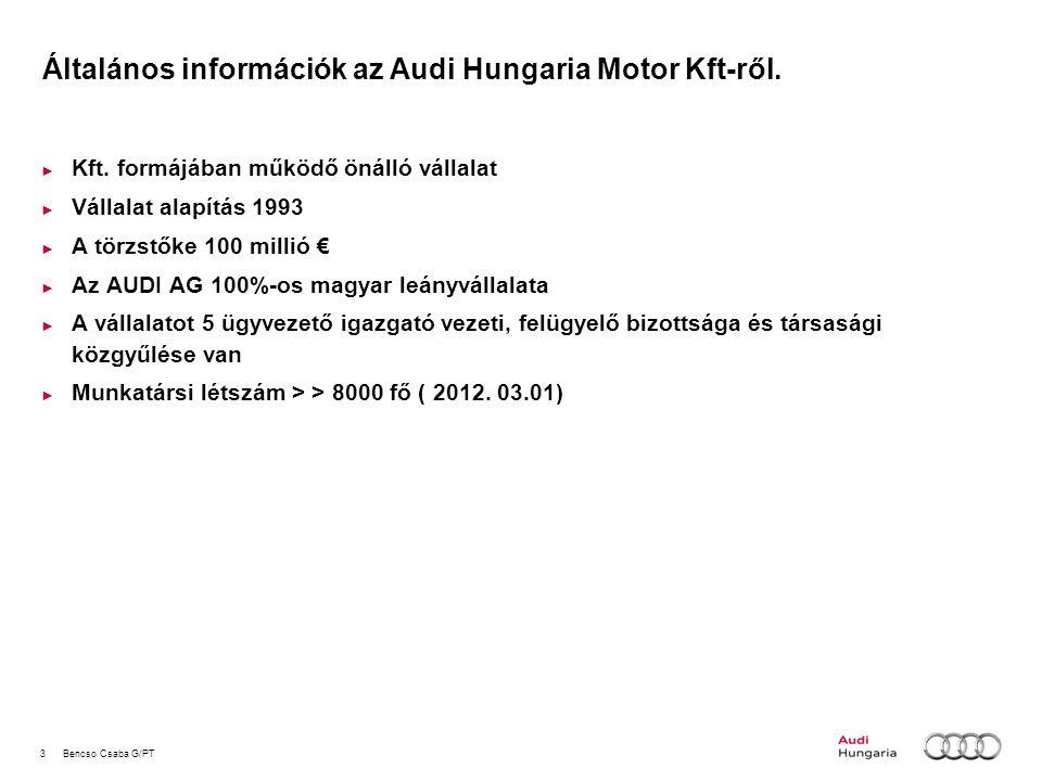 4Bencso Csaba G/PT Terület – és gyártási adatok Gyárterület (2011.01.):3 807 484 m 2 Beépített terület: 388 480 m 2 Motorgyártó kapacitás/nap:6900 motor/nap Járműgyártó kapacitás/nap: 300 darab