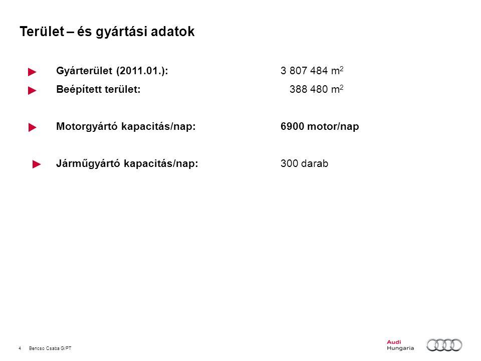 5Bencso Csaba G/PT Az Audi Hungaria négy alaptevékenysége Motorgyártás Járműgyártás Szerszámgyár Motorfejlesztés
