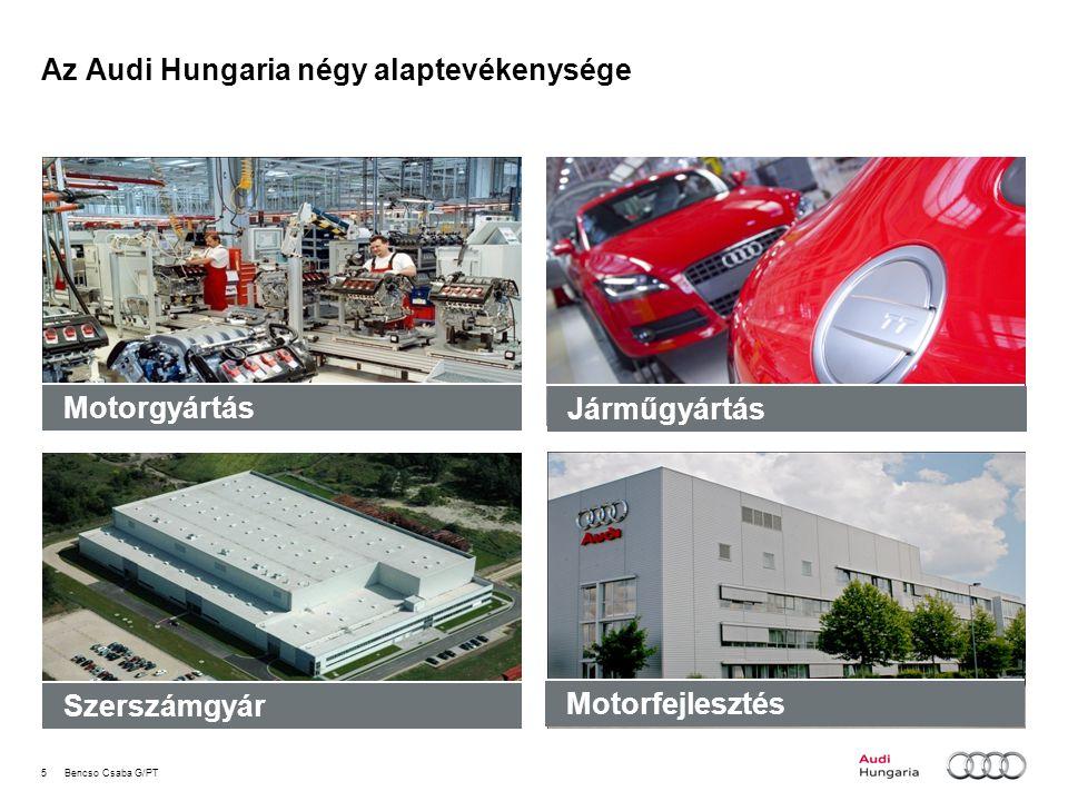 6Bencso Csaba G/PT Motorgyártási volumen 1 280 1 334 1 481 1 693 1 894 1 901 1 384 Ezer darab 1 648 1 889 1 913