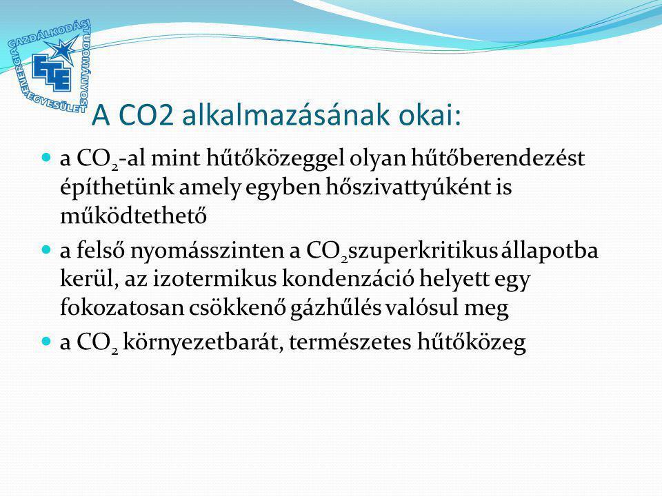 A CO2 alkalmazásának okai: a CO 2 -al mint hűtőközeggel olyan hűtőberendezést építhetünk amely egyben hőszivattyúként is működtethető a felső nyomássz