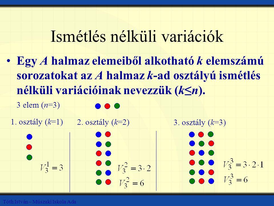Tóth István – Műszaki Iskola Ada Ismétlés nélküli variációk Egy A halmaz elemeiből alkotható k elemszámú sorozatokat az A halmaz k-ad osztályú ismétlés nélküli variációinak nevezzük (k≤n).
