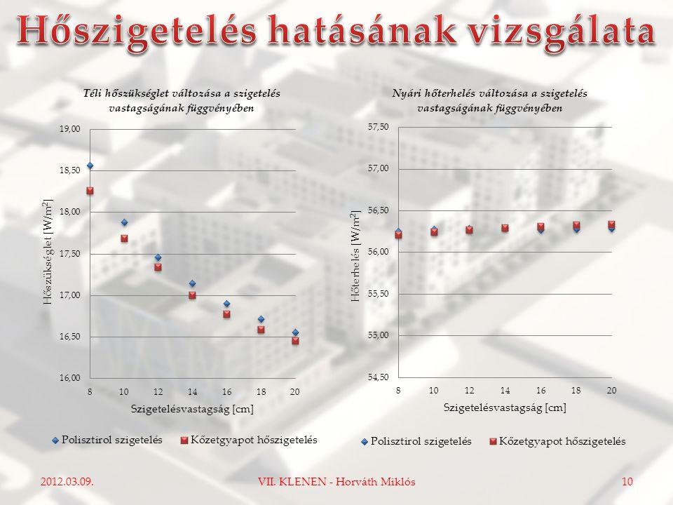2012.03.09.10VII. KLENEN - Horváth Miklós