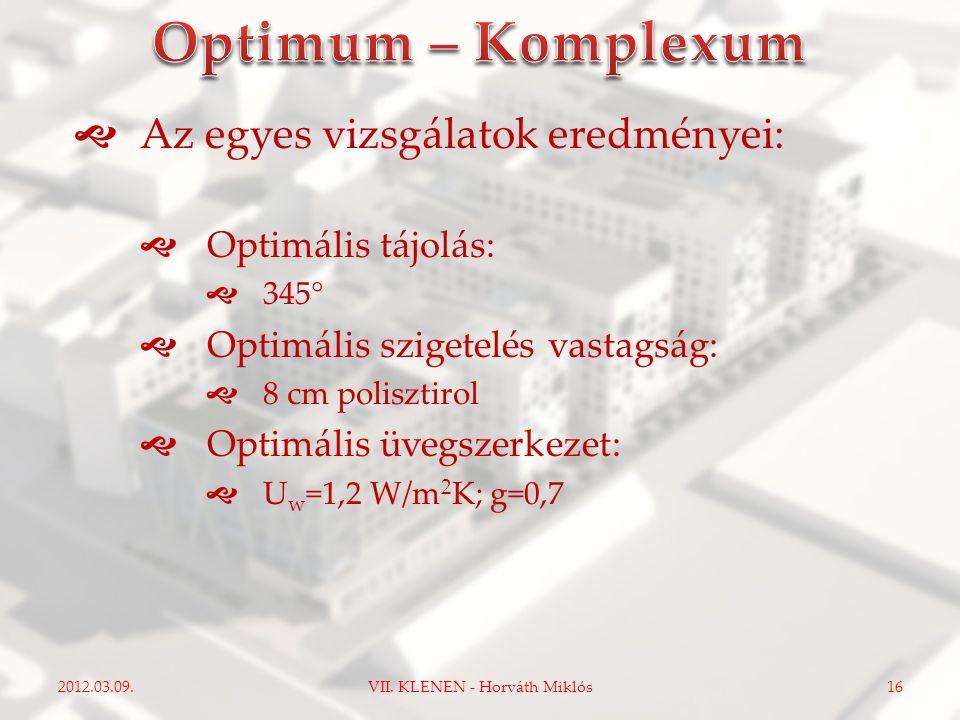  Az egyes vizsgálatok eredményei:  Optimális tájolás:  345°  Optimális szigetelés vastagság:  8 cm polisztirol  Optimális üvegszerkezet:  U w =