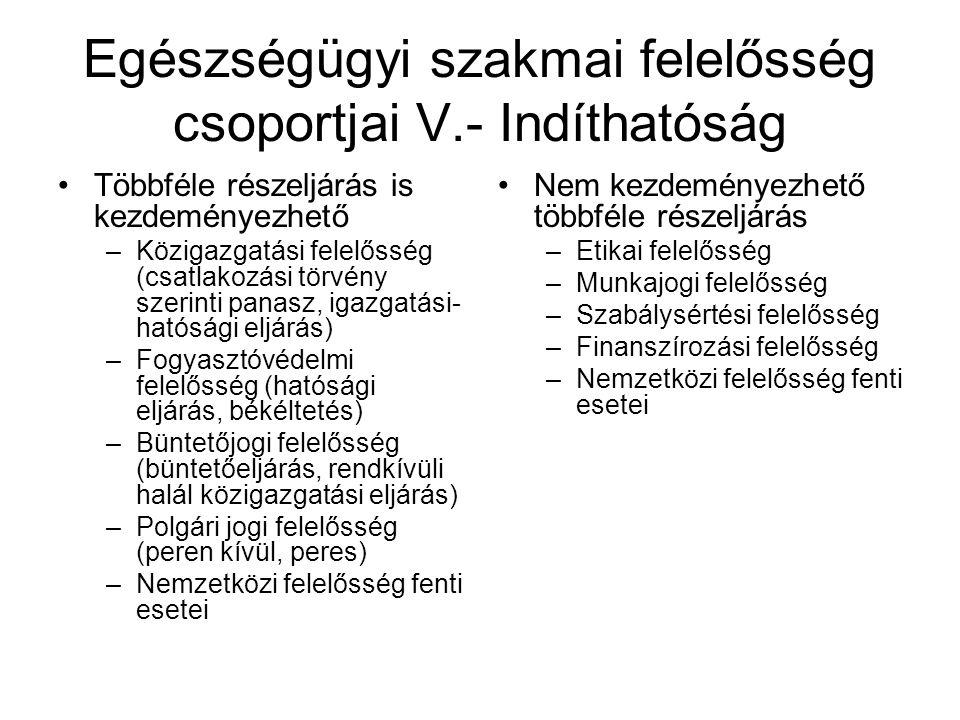 Egészségügyi szakmai felelősség csoportjai V.- Indíthatóság Többféle részeljárás is kezdeményezhető –Közigazgatási felelősség (csatlakozási törvény szerinti panasz, igazgatási- hatósági eljárás) –Fogyasztóvédelmi felelősség (hatósági eljárás, békéltetés) –Büntetőjogi felelősség (büntetőeljárás, rendkívüli halál közigazgatási eljárás) –Polgári jogi felelősség (peren kívül, peres) –Nemzetközi felelősség fenti esetei Nem kezdeményezhető többféle részeljárás –Etikai felelősség –Munkajogi felelősség –Szabálysértési felelősség –Finanszírozási felelősség –Nemzetközi felelősség fenti esetei