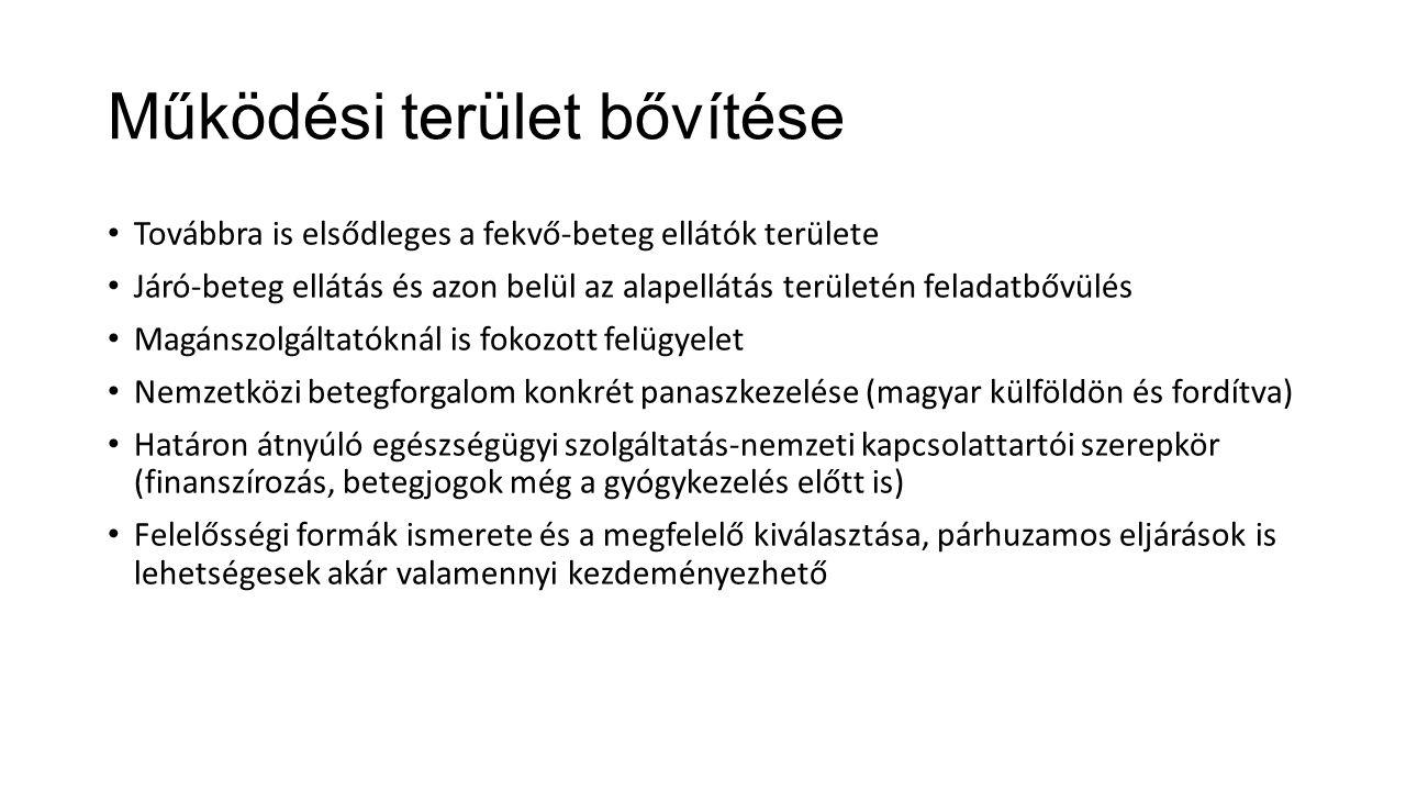 Működési terület bővítése Továbbra is elsődleges a fekvő-beteg ellátók területe Járó-beteg ellátás és azon belül az alapellátás területén feladatbővülés Magánszolgáltatóknál is fokozott felügyelet Nemzetközi betegforgalom konkrét panaszkezelése (magyar külföldön és fordítva) Határon átnyúló egészségügyi szolgáltatás-nemzeti kapcsolattartói szerepkör (finanszírozás, betegjogok még a gyógykezelés előtt is) Felelősségi formák ismerete és a megfelelő kiválasztása, párhuzamos eljárások is lehetségesek akár valamennyi kezdeményezhető