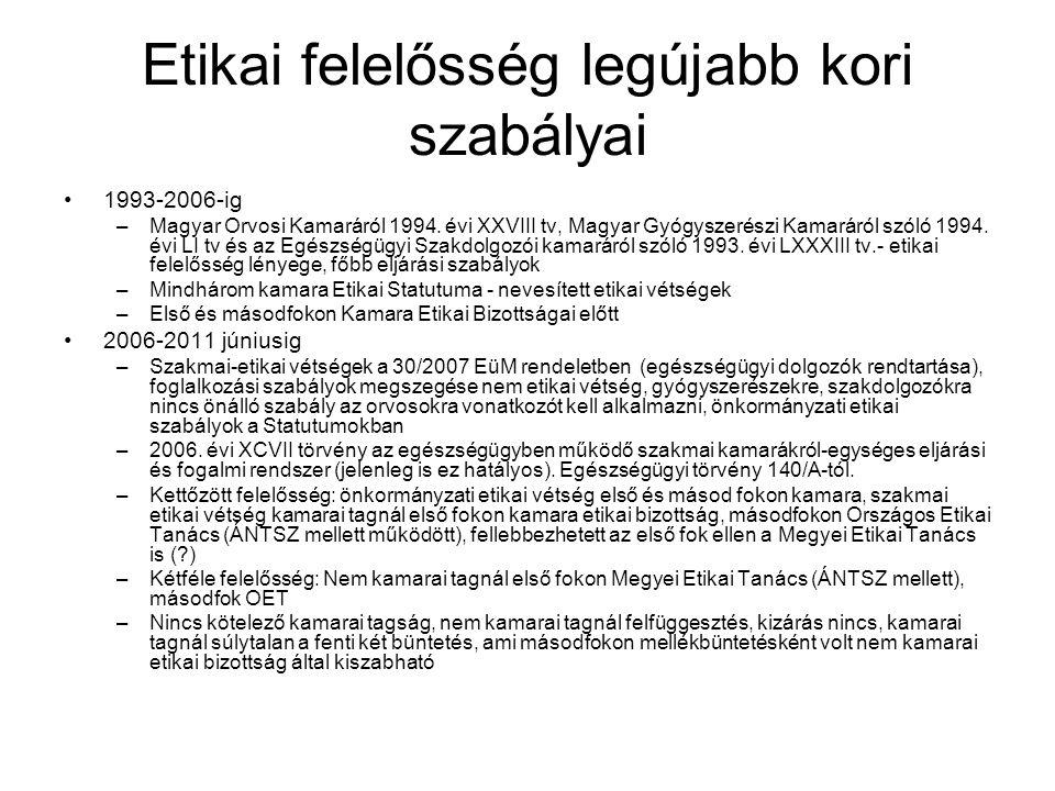 Etikai felelősség napjainkban Egészségügyben működő szakmai kamarákról szóló 2006.
