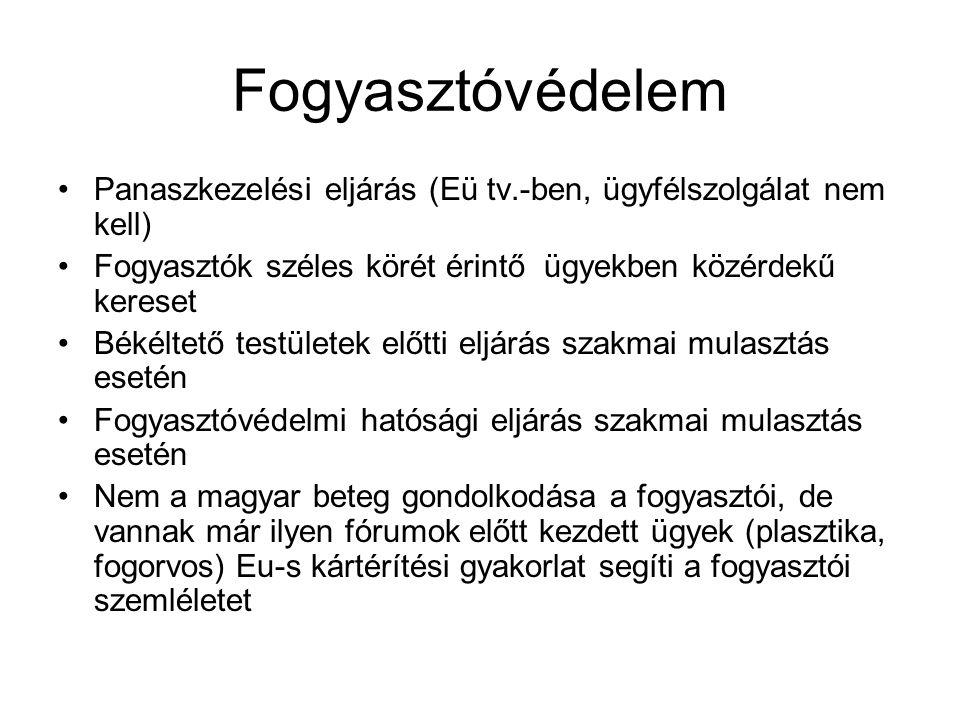 Fogyasztóvédelem Panaszkezelési eljárás (Eü tv.-ben, ügyfélszolgálat nem kell) Fogyasztók széles körét érintő ügyekben közérdekű kereset Békéltető testületek előtti eljárás szakmai mulasztás esetén Fogyasztóvédelmi hatósági eljárás szakmai mulasztás esetén Nem a magyar beteg gondolkodása a fogyasztói, de vannak már ilyen fórumok előtt kezdett ügyek (plasztika, fogorvos) Eu-s kártérítési gyakorlat segíti a fogyasztói szemléletet