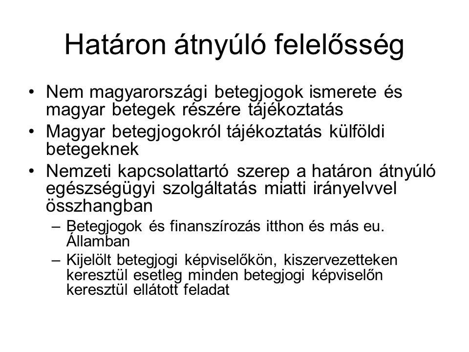 Határon átnyúló felelősség Nem magyarországi betegjogok ismerete és magyar betegek részére tájékoztatás Magyar betegjogokról tájékoztatás külföldi betegeknek Nemzeti kapcsolattartó szerep a határon átnyúló egészségügyi szolgáltatás miatti irányelvvel összhangban –Betegjogok és finanszírozás itthon és más eu.