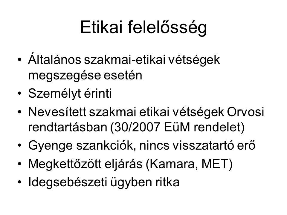 Etikai felelősség Általános szakmai-etikai vétségek megszegése esetén Személyt érinti Nevesített szakmai etikai vétségek Orvosi rendtartásban (30/2007 EüM rendelet) Gyenge szankciók, nincs visszatartó erő Megkettőzött eljárás (Kamara, MET) Idegsebészeti ügyben ritka