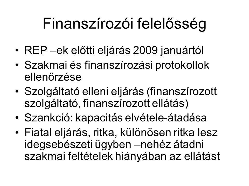 Finanszírozói felelősség REP –ek előtti eljárás 2009 januártól Szakmai és finanszírozási protokollok ellenőrzése Szolgáltató elleni eljárás (finanszírozott szolgáltató, finanszírozott ellátás) Szankció: kapacitás elvétele-átadása Fiatal eljárás, ritka, különösen ritka lesz idegsebészeti ügyben –nehéz átadni szakmai feltételek hiányában az ellátást