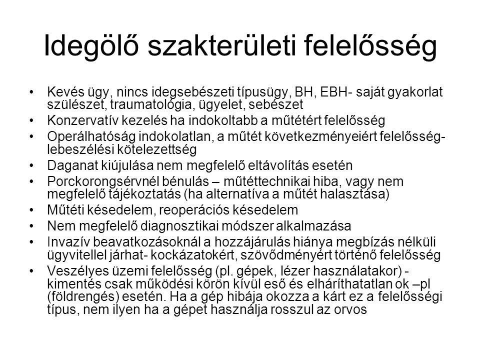 Idegölő szakterületi felelősség Kevés ügy, nincs idegsebészeti típusügy, BH, EBH- saját gyakorlat szülészet, traumatológia, ügyelet, sebészet Konzervatív kezelés ha indokoltabb a műtétért felelősség Operálhatóság indokolatlan, a műtét következményeiért felelősség- lebeszélési kötelezettség Daganat kiújulása nem megfelelő eltávolítás esetén Porckorongsérvnél bénulás – műtéttechnikai hiba, vagy nem megfelelő tájékoztatás (ha alternatíva a műtét halasztása) Műtéti késedelem, reoperációs késedelem Nem megfelelő diagnosztikai módszer alkalmazása Invazív beavatkozásoknál a hozzájárulás hiánya megbízás nélküli ügyvitellel járhat- kockázatokért, szövődményért történő felelősség Veszélyes üzemi felelősség (pl.