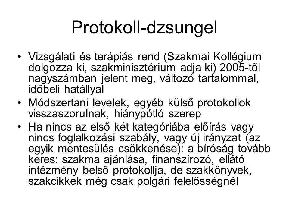 Protokoll-dzsungel Vizsgálati és terápiás rend (Szakmai Kollégium dolgozza ki, szakminisztérium adja ki) 2005-től nagyszámban jelent meg, változó tart