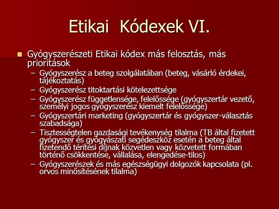 Etikai Kódexek VI. Gyógyszerészeti Etikai kódex más felosztás, más prioritások Gyógyszerészeti Etikai kódex más felosztás, más prioritások –Gyógyszeré