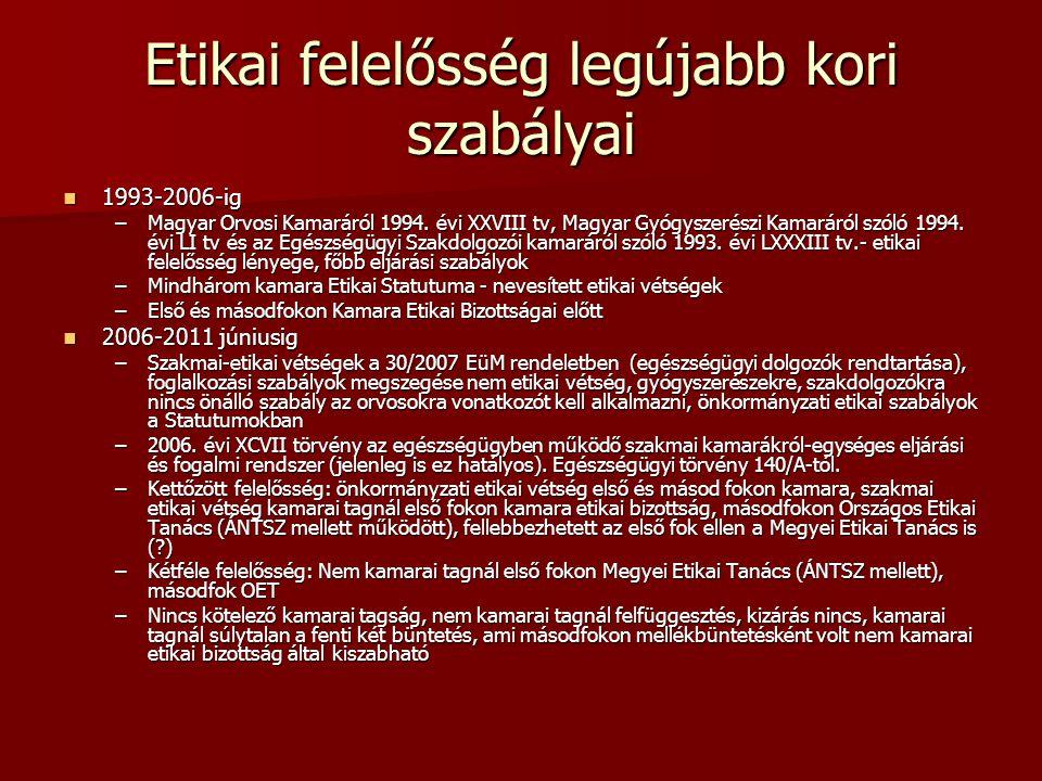 Etikai felelősség legújabb kori szabályai 1993-2006-ig 1993-2006-ig –Magyar Orvosi Kamaráról 1994. évi XXVIII tv, Magyar Gyógyszerészi Kamaráról szóló