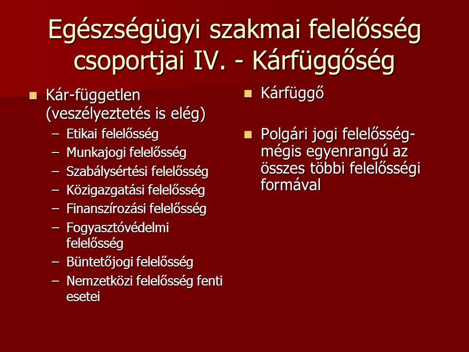 Egészségügyi szakmai felelősség csoportjai IV. - Kárfüggőség Kár-független (veszélyeztetés is elég) Kár-független (veszélyeztetés is elég) –Etikai fel