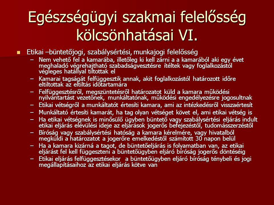 Egészségügyi szakmai felelősség kölcsönhatásai VI. Etikai –büntetőjogi, szabálysértési, munkajogi felelősség Etikai –büntetőjogi, szabálysértési, munk