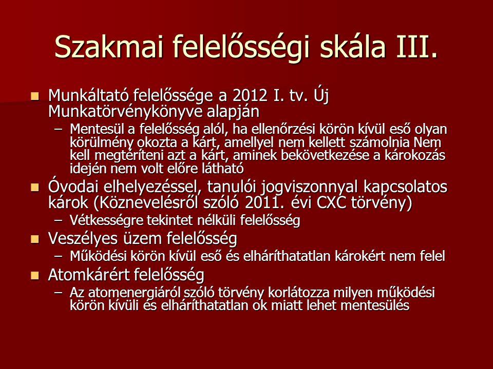 Szakmai felelősségi skála III. Munkáltató felelőssége a 2012 I. tv. Új Munkatörvénykönyve alapján Munkáltató felelőssége a 2012 I. tv. Új Munkatörvény