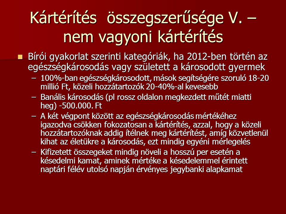 Kártérítés összegszerűsége V. – nem vagyoni kártérítés Bírói gyakorlat szerinti kategóriák, ha 2012-ben történ az egészségkárosodás vagy született a k