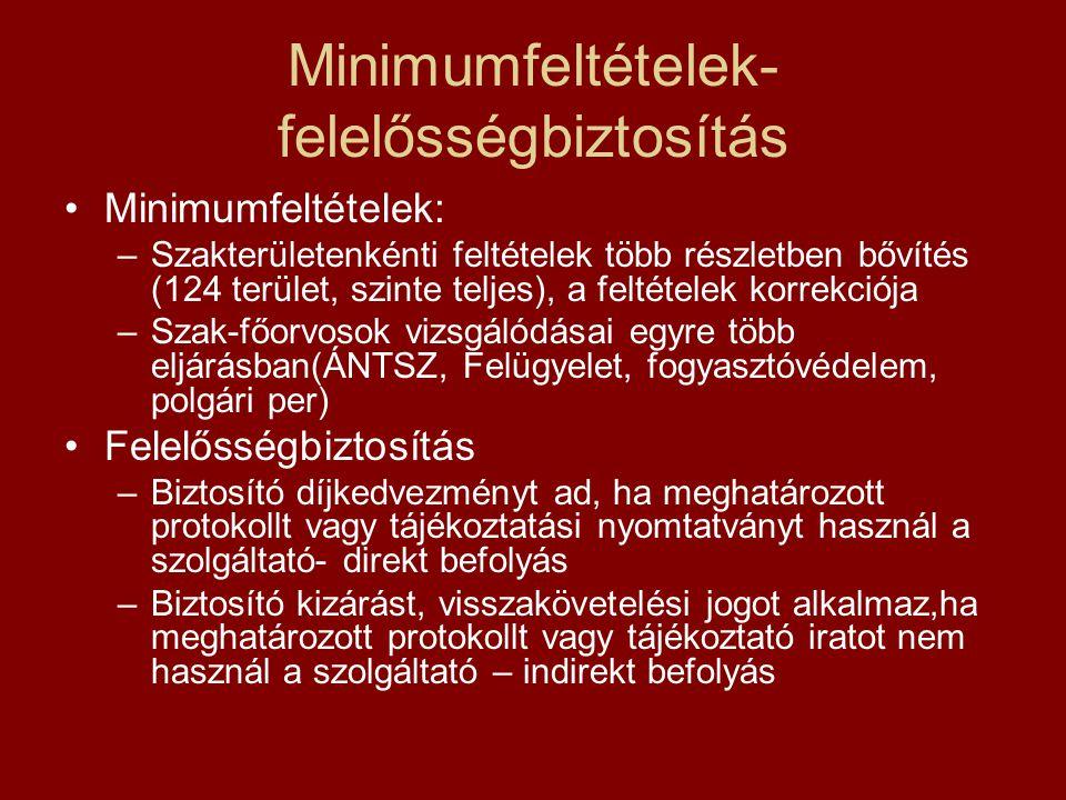 Minimumfeltételek- felelősségbiztosítás Minimumfeltételek: –Szakterületenkénti feltételek több részletben bővítés (124 terület, szinte teljes), a felt