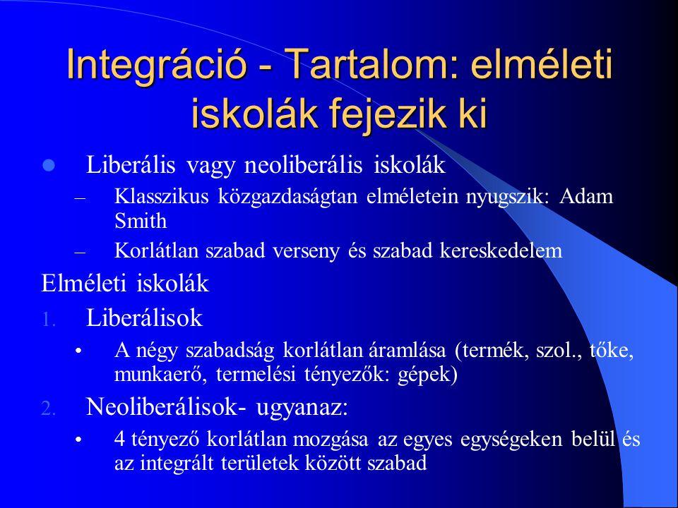 Integráció - Tartalom: elméleti iskolák fejezik ki Liberális vagy neoliberális iskolák – Klasszikus közgazdaságtan elméletein nyugszik: Adam Smith – K