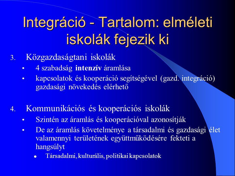 Integráció - Tartalom: elméleti iskolák fejezik ki 3. Közgazdaságtani iskolák 4 szabadság intenzív áramlása kapcsolatok és kooperáció segítségével (ga