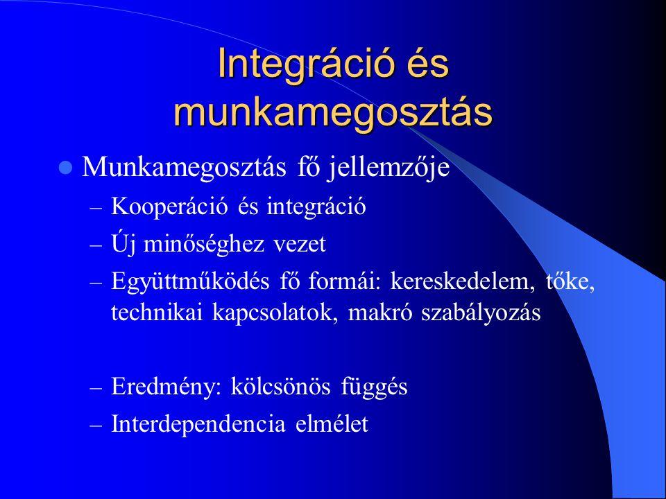 Integráció és munkamegosztás Munkamegosztás fő jellemzője – Kooperáció és integráció – Új minőséghez vezet – Együttműködés fő formái: kereskedelem, tő