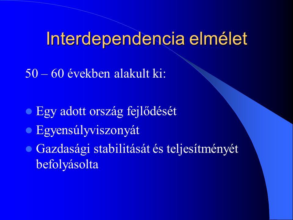 Interdependencia elmélet 50 – 60 években alakult ki: Egy adott ország fejlődését Egyensúlyviszonyát Gazdasági stabilitását és teljesítményét befolyáso