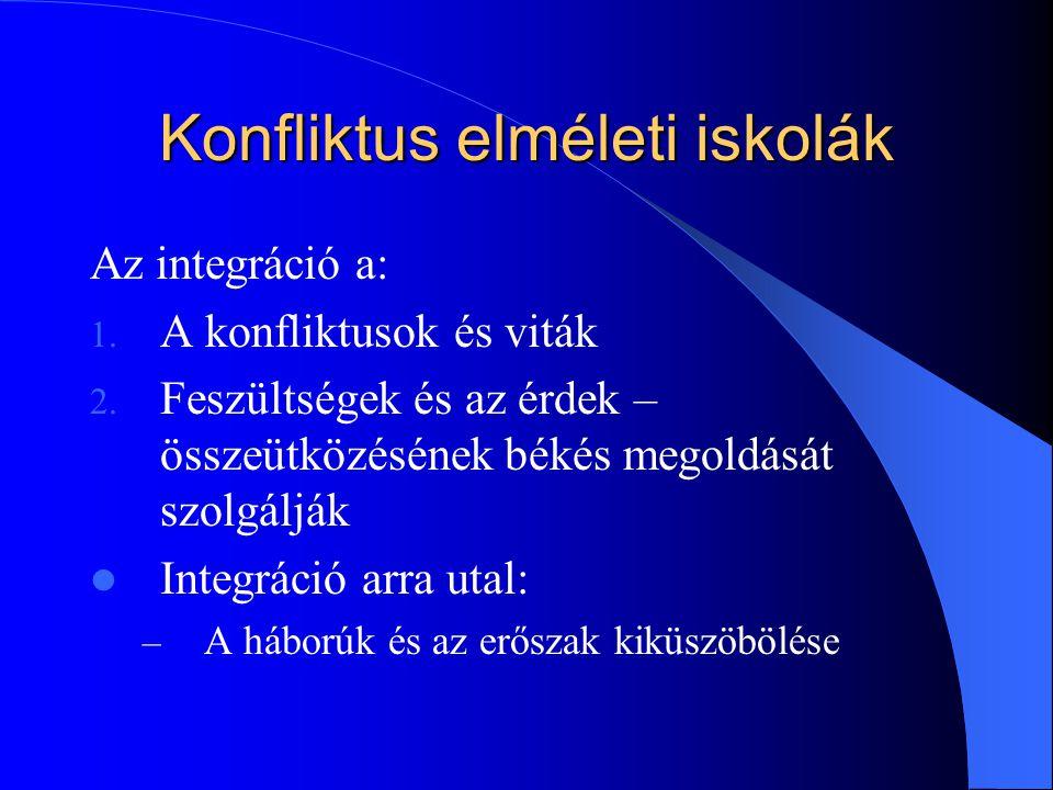 Konfliktus elméleti iskolák Az integráció a: 1. A konfliktusok és viták 2. Feszültségek és az érdek – összeütközésének békés megoldását szolgálják Int