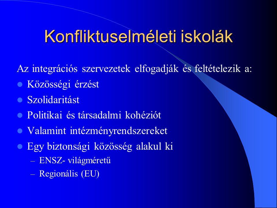 Konfliktuselméleti iskolák Az integrációs szervezetek elfogadják és feltételezik a: Közösségi érzést Szolidaritást Politikai és társadalmi kohéziót Va