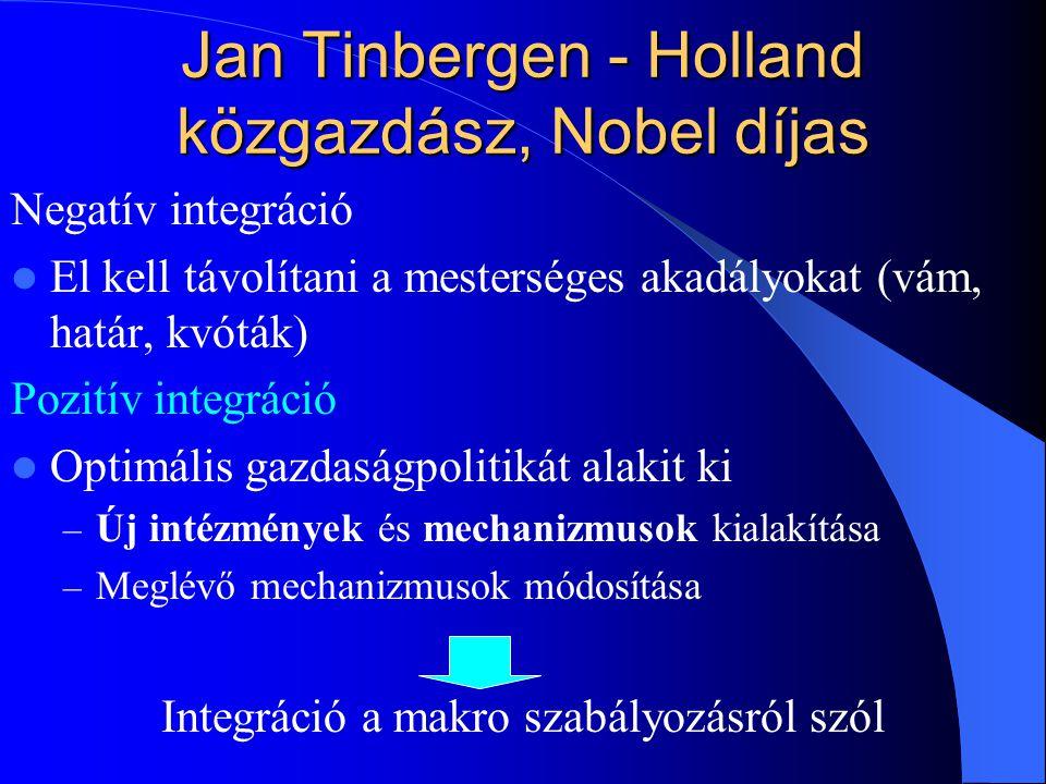 Jan Tinbergen - Holland közgazdász, Nobel díjas Negatív integráció El kell távolítani a mesterséges akadályokat (vám, határ, kvóták) Pozitív integráci
