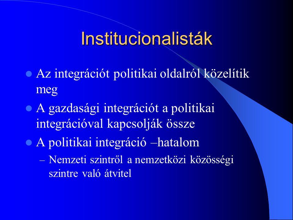Institucionalisták Az integrációt politikai oldalról közelítik meg A gazdasági integrációt a politikai integrációval kapcsolják össze A politikai inte