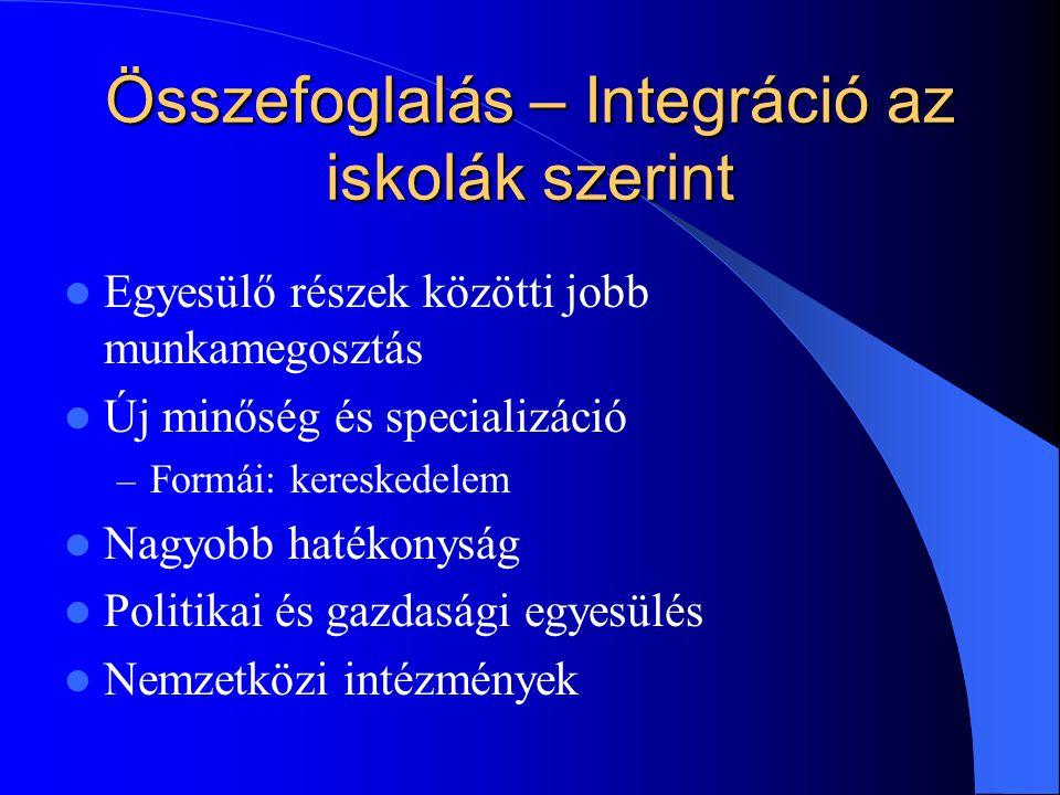 Összefoglalás – Integráció az iskolák szerint Egyesülő részek közötti jobb munkamegosztás Új minőség és specializáció – Formái: kereskedelem Nagyobb h