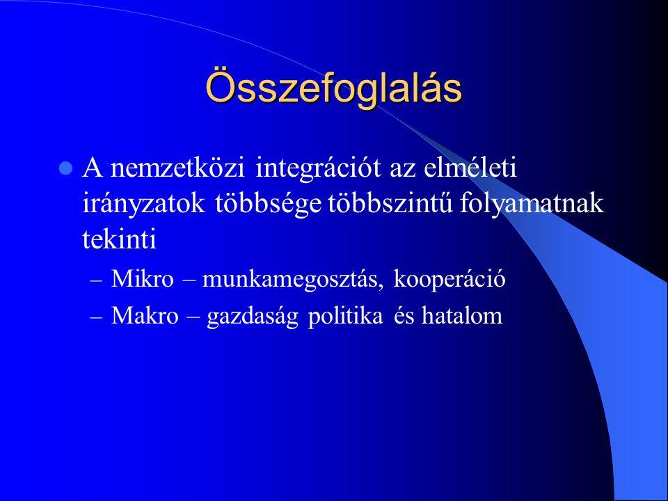 Összefoglalás A nemzetközi integrációt az elméleti irányzatok többsége többszintű folyamatnak tekinti – Mikro – munkamegosztás, kooperáció – Makro – g