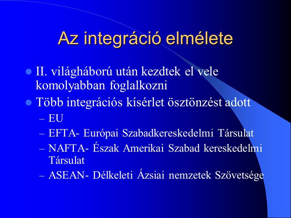 Az integráció elmélete II. világháború után kezdtek el vele komolyabban foglalkozni Több integrációs kísérlet ösztönzést adott – EU – EFTA- Európai Sz
