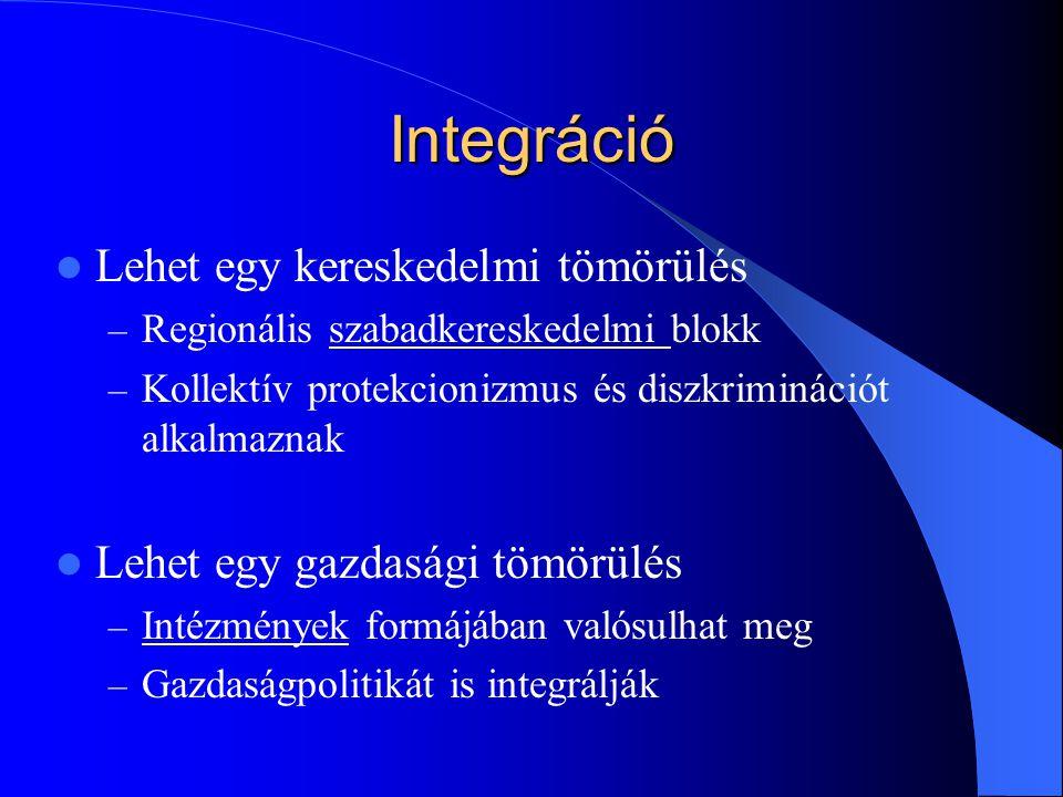Integráció Lehet egy kereskedelmi tömörülés – Regionális szabadkereskedelmi blokk – Kollektív protekcionizmus és diszkriminációt alkalmaznak Lehet egy