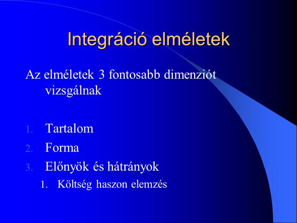 Integráció elméletek Az elméletek 3 fontosabb dimenziót vizsgálnak 1. Tartalom 2. Forma 3. Előnyök és hátrányok 1. Költség haszon elemzés