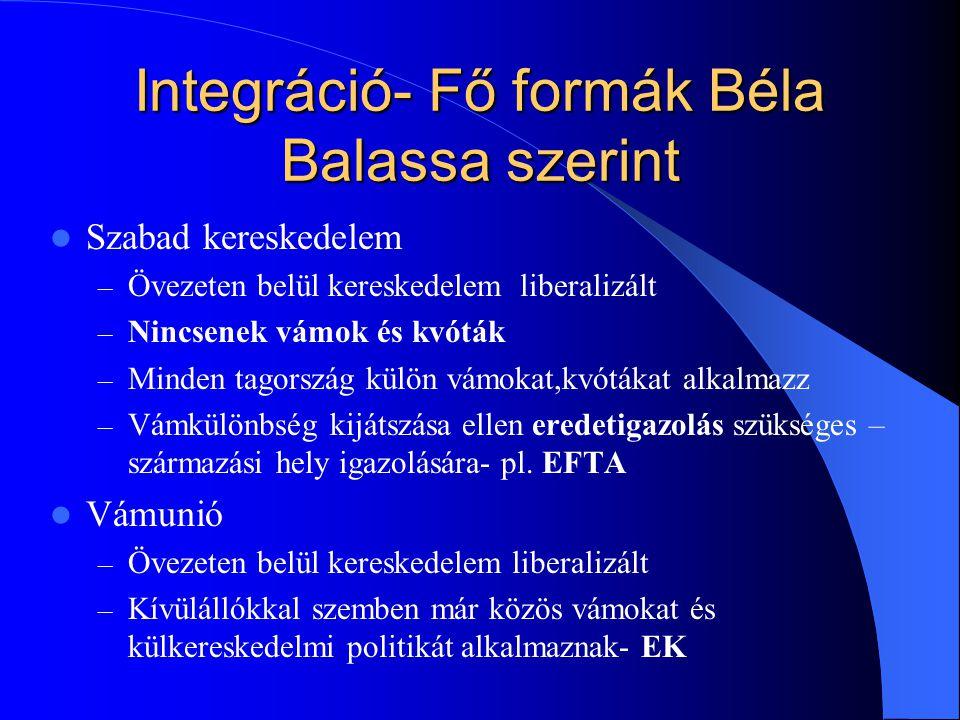 Integráció- Fő formák Béla Balassa szerint Szabad kereskedelem – Övezeten belül kereskedelem liberalizált – Nincsenek vámok és kvóták – Minden tagorsz