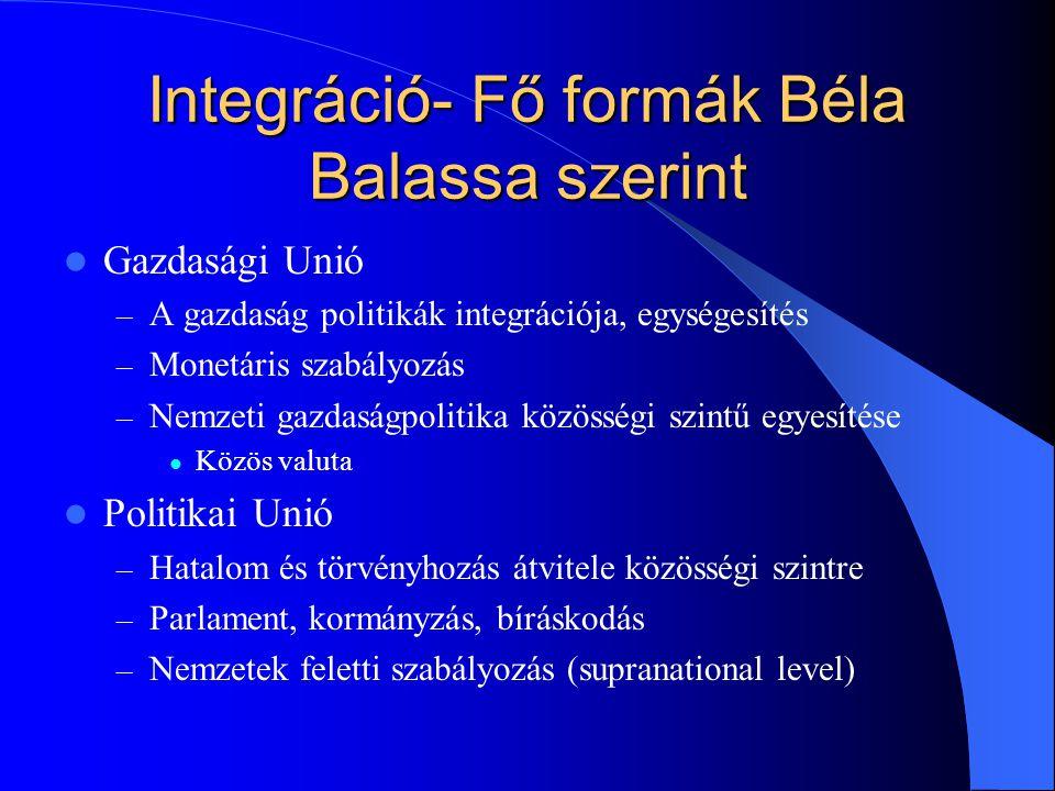 Integráció- Fő formák Béla Balassa szerint Gazdasági Unió – A gazdaság politikák integrációja, egységesítés – Monetáris szabályozás – Nemzeti gazdaság
