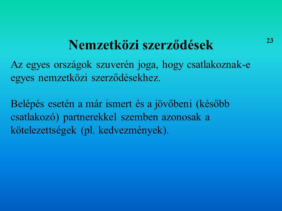 SZÖVETSÉGEK 24