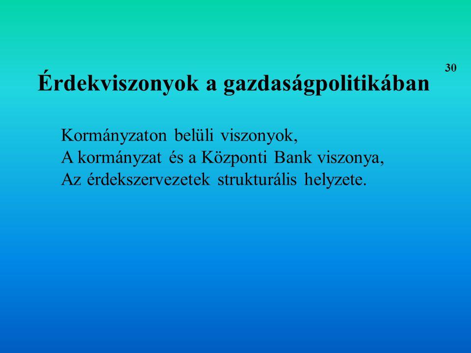 Kormányzaton belüli viszonyok I.konfliktus Funkcionális Minisztériumok (pl.