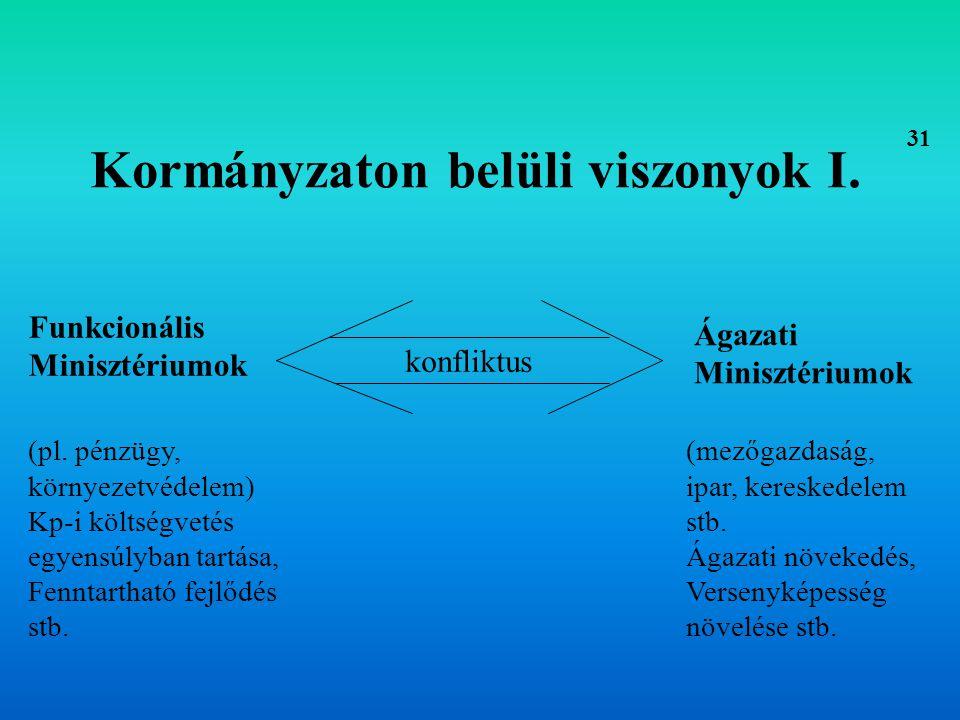 konfliktus Alapja: forrásaikat csak egymás rovására növelhetik a központi költségvetés szűkössége miatt.