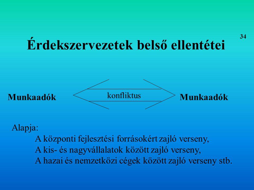 VERSENYPOLITIKA 35