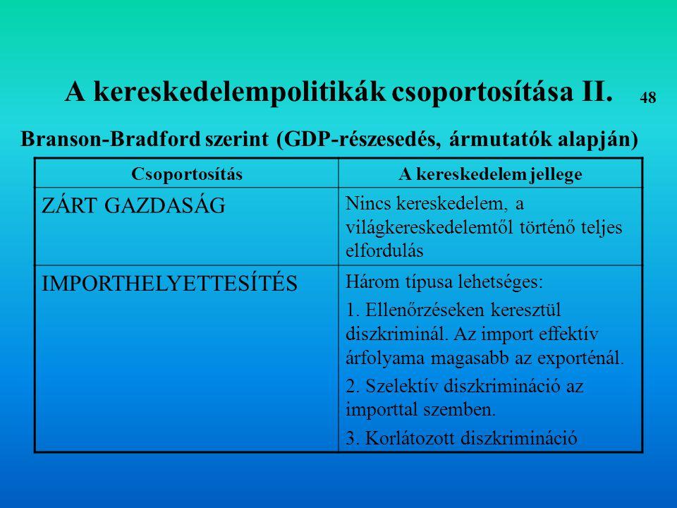 BEFELÉ FORDULÓ KERESKEDELEMPOLITIKA A hazai gazdaságnak nyújtott prioritás az exporttal szemben.